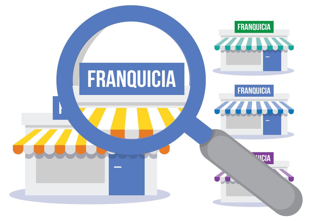 Franquicias: ¿es un modelo de negocio rentable?